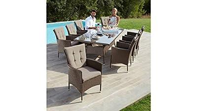 baumarkt direkt Gartenmöbelset Santiago New, 26-tlg., 8 Sessel, Tisch 200x100 cm, Polyrattan