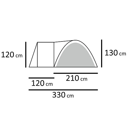 CampFeuer Kuppelzelt für 3-4 Personen im Test und Leistungsvergleich - 6