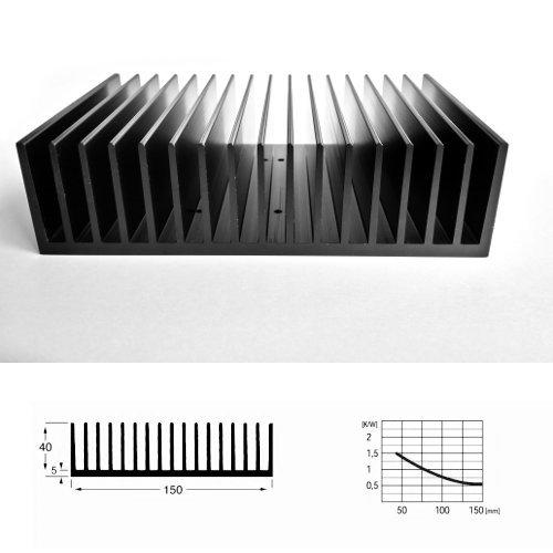 großer Kühlkörper mit Kammprofil, 100x150x40 mm³, schwarz eloxiert, EN AW6060 (1 Stück)