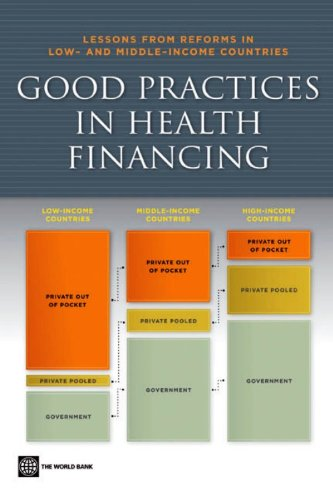 Good Practices in Health Financing (English Edition)