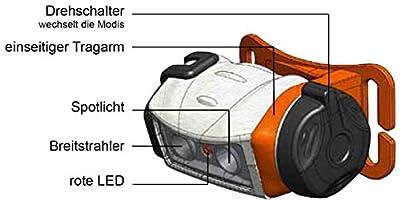 PRINCETON TEC SYNC - grün/weiß/grau - LED Stirnlampe mit 90 Lumen - Breitstahler, Spotlicht, Kombination aus Spotlicht und Breitstrahler und Rotlicht von PRINCETON TEC bei Outdoor Shop