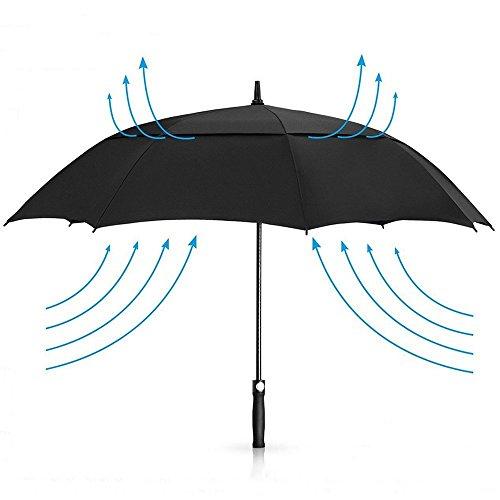 Parapluie de Golf Automatique - Grand parapluie homme femme adapté à une famille Taille 158cm/62' Fibres de Verre Incassable et Tissu 210T hydrophobe Anti UV Vent - Noir