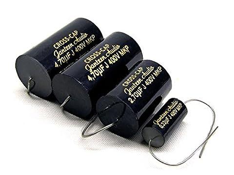 100.0µf–400V Cross Cap Jantzen Audio–5% Axial