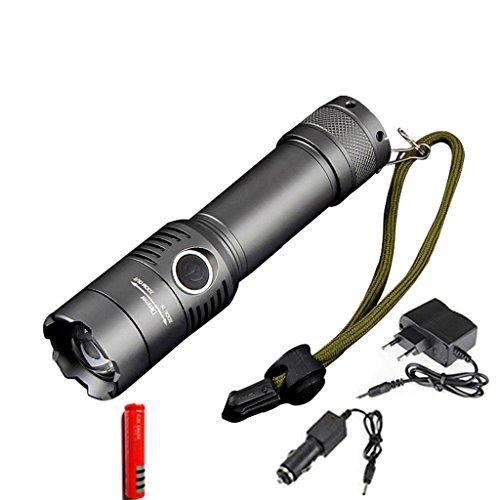 wolfway-cree-xm-l-t6-conduit-lampe-de-poche-3800lumens-conduit-torche-zoomable-impermable-tactique-l
