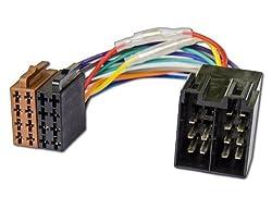 Radioadapter passend für ISO-ISO