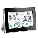 Nasharia Wetterstation Funk mit Außensensor, Große Digtal LCD-Anzeige Thermometer Hygrometer batteriebetrieben Weiße Hintergrundbeleuchtung Innen...