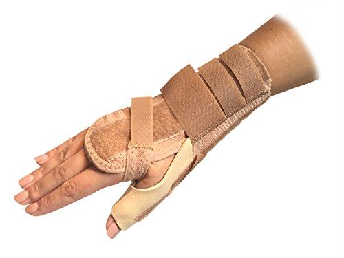 Solace Bracing Premium Handgelenk Verletzungen Fraktur Verstauchung Daumen MCP CMC Brace Unterstützung -