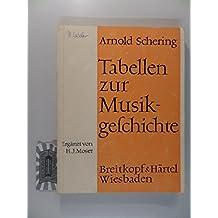 Tabellen zur Musikgeschichte. Ein Hilfsbuch beim Studium der Musikgeschichte