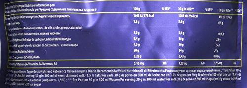 Multipower Formula 80 Protein Complex - Mehrkomponenten Protein Pulver für den Muskelaufbau - Proteinpulver mit Casein für eine langfristige Versorgung - mit cremigem Vanille Geschmack - 510 g