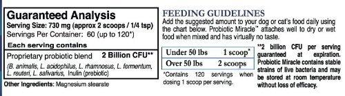 Pet Probiotics -...