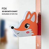 Wopeite Height Chart
