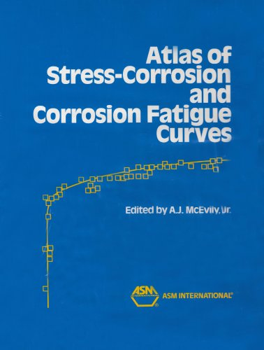 Atlas of Stress-Corrosion and Corrosion Fatigue Curves