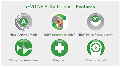 Revitive Dual Action Arthritis for Knee (Eligible for VAT relief in the UK)