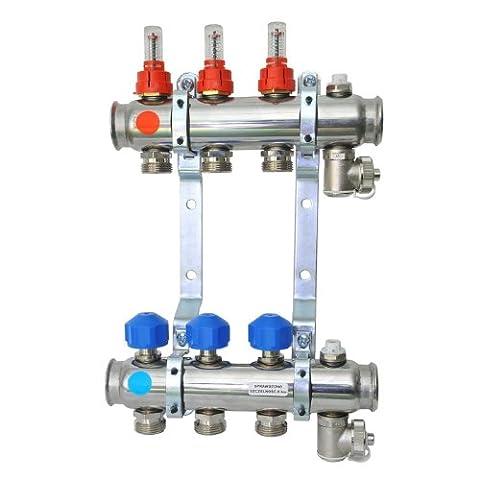 Acier inoxydable 2 ports chauffage par le sol collecteur avec vannes et débitmètres