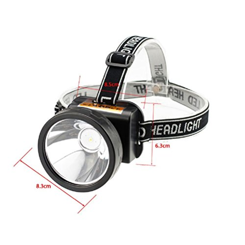Preisvergleich Produktbild Nasis Kopflampe/ Stirnlampe 10W High Power LED-Scheinwerfer Outdoor-Fischersuchlampe Notfall-Lampe schwarz AL7020
