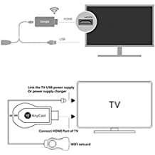 M2 WiFi Display HDMI 1080P TV Dongle receptor para AnyCast para portátil TV