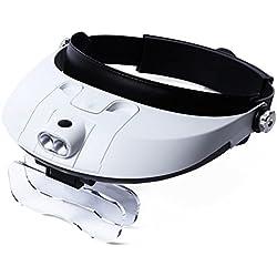 0648c2738f Huatuo®Lupa con luz 2 LED Lupas de Gran Aumento para Modelismo,Reparaciones,
