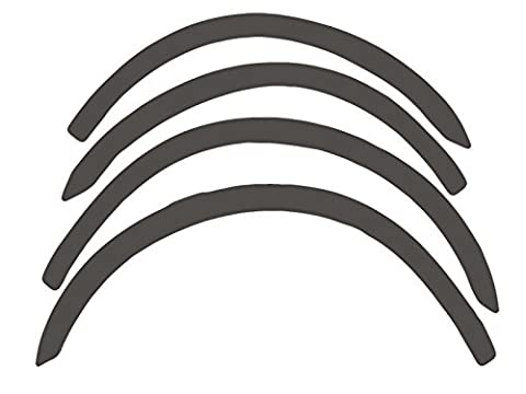 R.S.N. 95 for painting wheel arches , fender trims extensions, cover rust