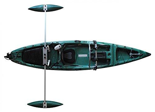 Angelkajak Tahe Marine Fit 123 im Test: Fakten und Besonderheiten