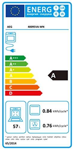 AEG 40095VA-WN Freistehender Elektroherd / 50 cm Herd mit Glaskeramikfeld / 57 l Kompaktbackofen mit Heißluftsystem / Standherd mit Leichtreinigungstür & Schublade / Klasse A / weiß & schwarz