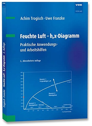 Feuchte Luft - h,x-Diagramm: Praktische Anwendungs- und Arbeitshilfen (Architektur-diagrammen)