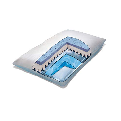 Mediflow Wasserkissen Optimum Premium ca. 40x80 cm