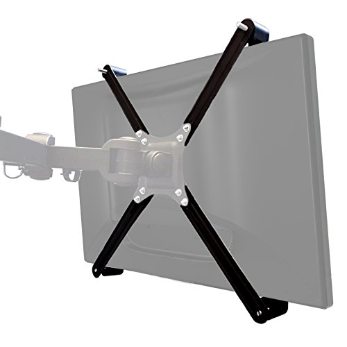 Non-Vesa Monitor Adapter Mount Kit | Mounting PC Monitors