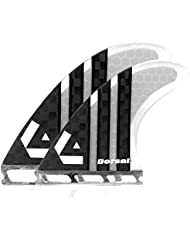 Dorsal Carbon (Hexcore) Quad Surfboard Fins (4) Honeycomb FUT Base Clear