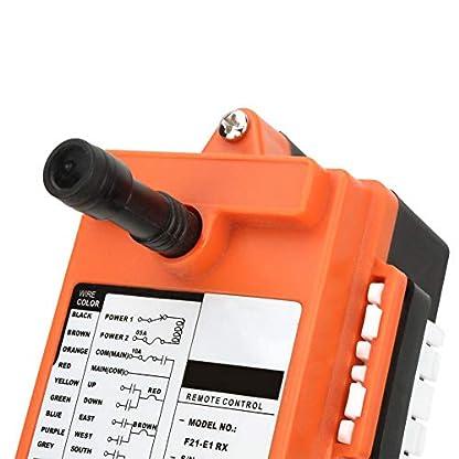 Funkfernbedienungs-Senderempfnger-IP65-F21-E1B