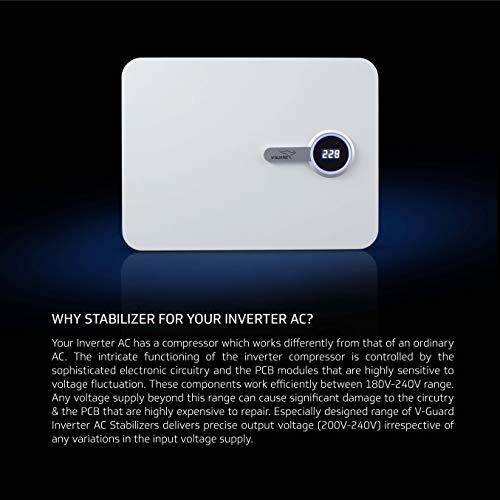 V-Guard Ac Stabilizer -Vwi 400 Smart For Inverter Acs Upto 1.5 Ton
