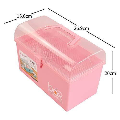 4185k7gXLJL - Rinboat Caja Botiquín Medicamentos de Plástico para Primeros Auxilios, Color Rosa, 1 Unidad
