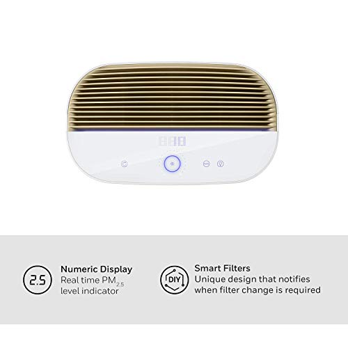 Honeywell Air Touch I11 Room Air Purifier with HEPA Filter, 44 Sq. m (White)
