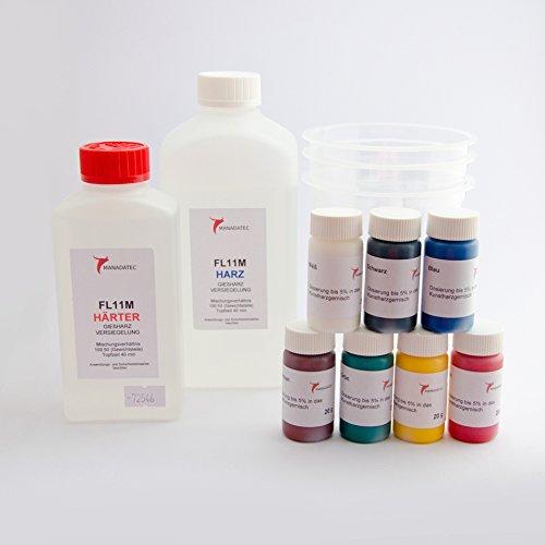 Starter Epoxidharz Resin Deckschicht Gießharz 1500g inkl. 7 Farbpasten Farbe schwarz, weiß, rot, grün, gelb, blau, rotbraun, Mischbecher 500ml, wasserklar, transparent, glasklar für Gießlinge -