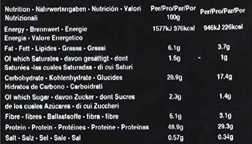 Breakfast Fuel | ERDBEER-SAHNE | von THE PROTEIN WORKS |1kg | exklusiv mit Premium-Inhaltsstoffen entwickelte Formel für die morgendliche Versorgung des Körper mit Energie