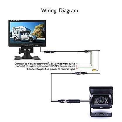 Camecho-Rckfahrkamera-System-4-Pin-Aviation-33ft-Verlngerungskabel-Rckfahrkamera-ohne-Linie-wasserdicht-18-IR-Nachtsicht-7-TFT-Monitor-fr-Fahrzeug-RV-Bus-Anhnger-LKW-Caravan