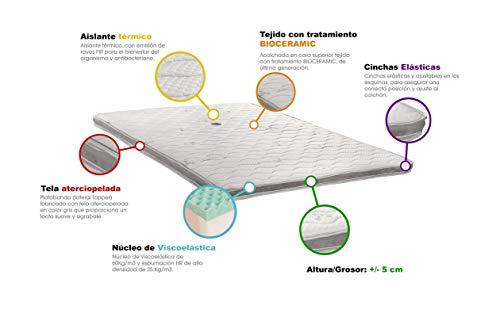 Santino Topper Viscoelástico Bioceramic, Blanco, Altura/Espesor 7cm, Espuma y viscoelástica de Alta Densidad 105x180 cm