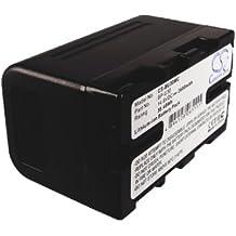 Techgicoo 2600mAh/38.48wh batteria compatibile con Sony pmw-ex1, pmw-ex3, pmw-ex1r, pmw-f3, pmw-f3l, pmw-f3K, pmw-100, pmw-150, pmw-160e altri