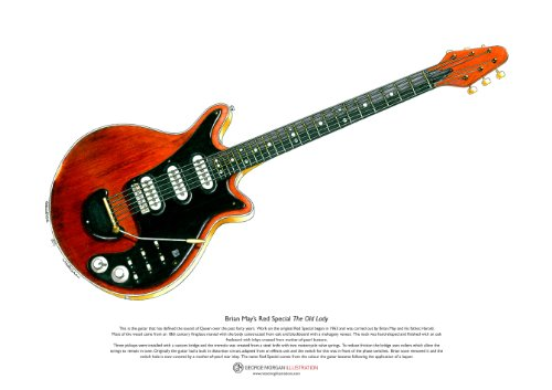 Brian May Red Special ART POSTER A3-Format