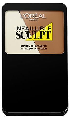 L'Oréal Paris Infaillible Sculpt Palette, 200 medium light / Make-Up Contouring Palette mit Gel-to-Powder Technologie, auch für Contouring Anfänger geeignet / 1 x 10 g