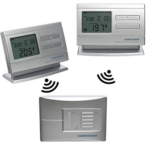 COMPUTHERM Q8RF Multi-Zone: 2 x digitale, programmierbare Funk-Thermostate, 1 x Empfänger, Raumthermostat kabellos & mobil für Heizung, Klimaanlagen & Fußbodenheizung -