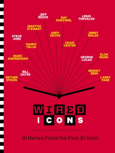 WIRED: Icons