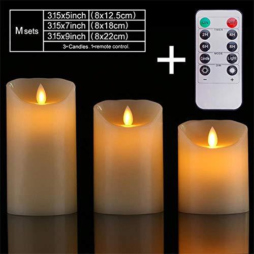 rtgfb Duftkerze Lavendel Geschenk 15 Größen Für Wahl Elfenbein Led Kerzen Mit Fernbedienung Säule Für Geburtstagsfeier Nach Hause Duftend, M-Set Mit Fernbedienung -