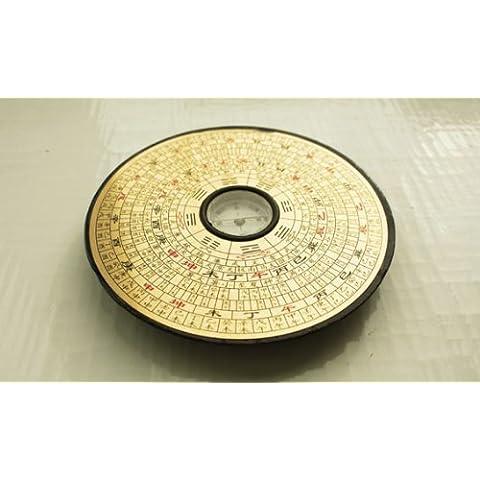 Lo Pan–Bussola, Feng Shui da antichi cinesi Cina.