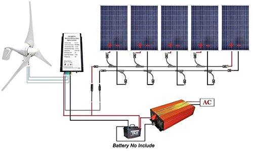 900 W Wind Solar Hybrid kit : 400 W Vent Générateur de Turbine et panneau solaire 5100 W et 1 kW Inverter sinusoïdale Pure Panel Size: 996*665*35mm gris/bleu