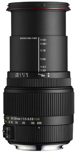 Imagen 2 de Sigma 882306