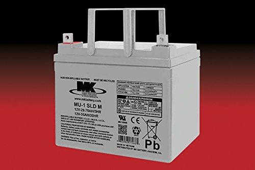 MK Powered MU-1SLD M Batteria per auto da 12V 35Ah