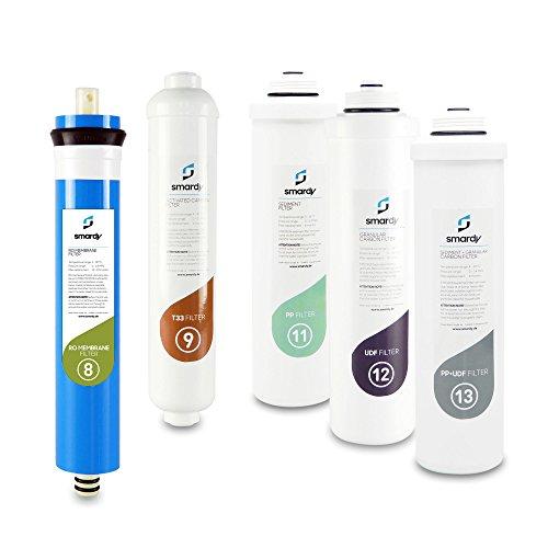 smardy 5x Wasserfilter Ersatzfilterset