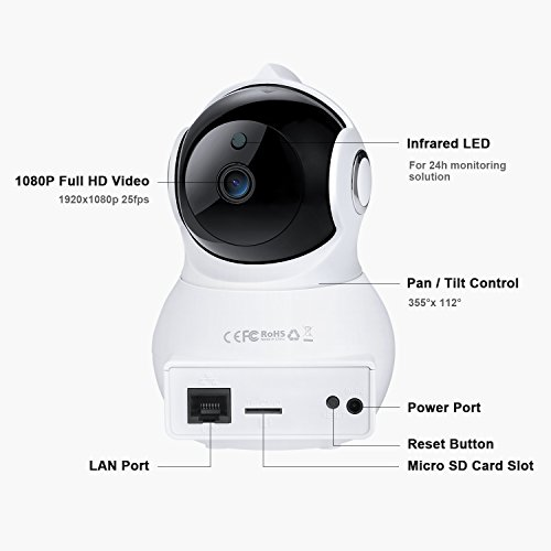 Telecamera Sorveglianza Wifi 1080P Camera IP Lensoul Videocamera Sorveglianza Interni con Audio Bidirezionale,Night Vision,Sensore di Movimento,Archiviazione in Cloud,YI IoT App - 2