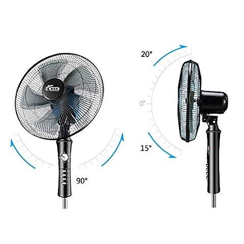 MMM-Pedestal-elctrico-de-suelo-con-ventilador-de-mesa-Ventilador-vertical-sincronizable-1-hora-17-pulgadas-con-cinco-hojas-Control-mecnico-Tres-velocidades-ajustables-Velocidad-del-viento-ajustar-altu