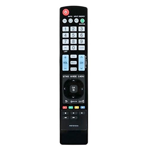 RM-ED007 RM-ED008 RM-ED010 RM-ED011 RM-ED013 RM-ED017 RM-ED035 RM-ED036 RM-ED044 RM-ED046 RM-ED047 RM-ED050 RM-ED052 RM-ED053 RM-ED054 RM-ED060 RM- ED061 RM-ED062 Control Remoto para Sony Bravia TV